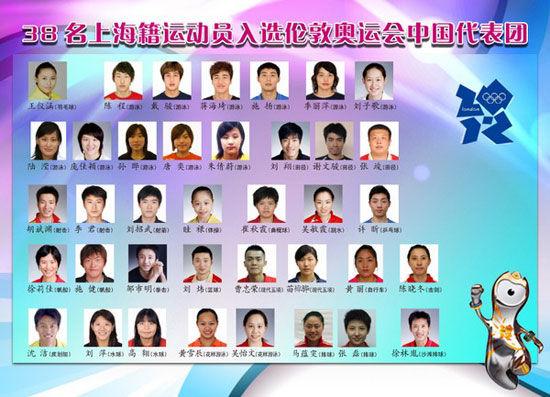 伦敦奥运会中国代表团成立 上海38名健儿入选
