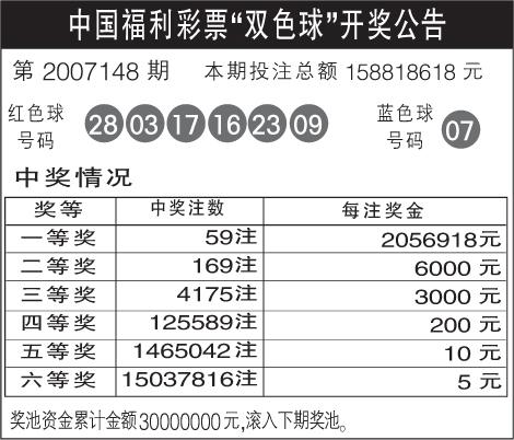 中国福利彩票双色球开奖公告第2007148期_