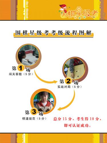 中国围棋星级考考试流程 图解共四个步骤(组图)