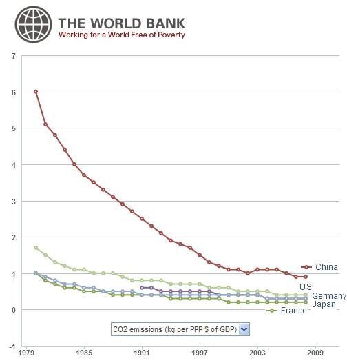 世界最强gdp_人均gdp世界排名