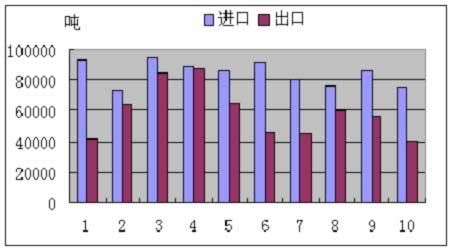 中国历年经济总量的变化_中国房价历年变化图
