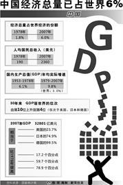中国经济总量基数_中国人口基数大图片