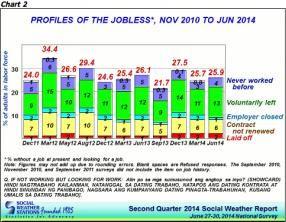 失业人口定义_调查还是登记 政府工作报告 里的调查失业率是什么